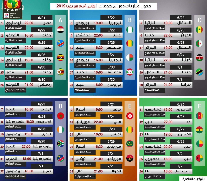 كل القنوات الناقلة لكأس إفريقيا 2019 وكوبا أمريكا 2019 بالصور